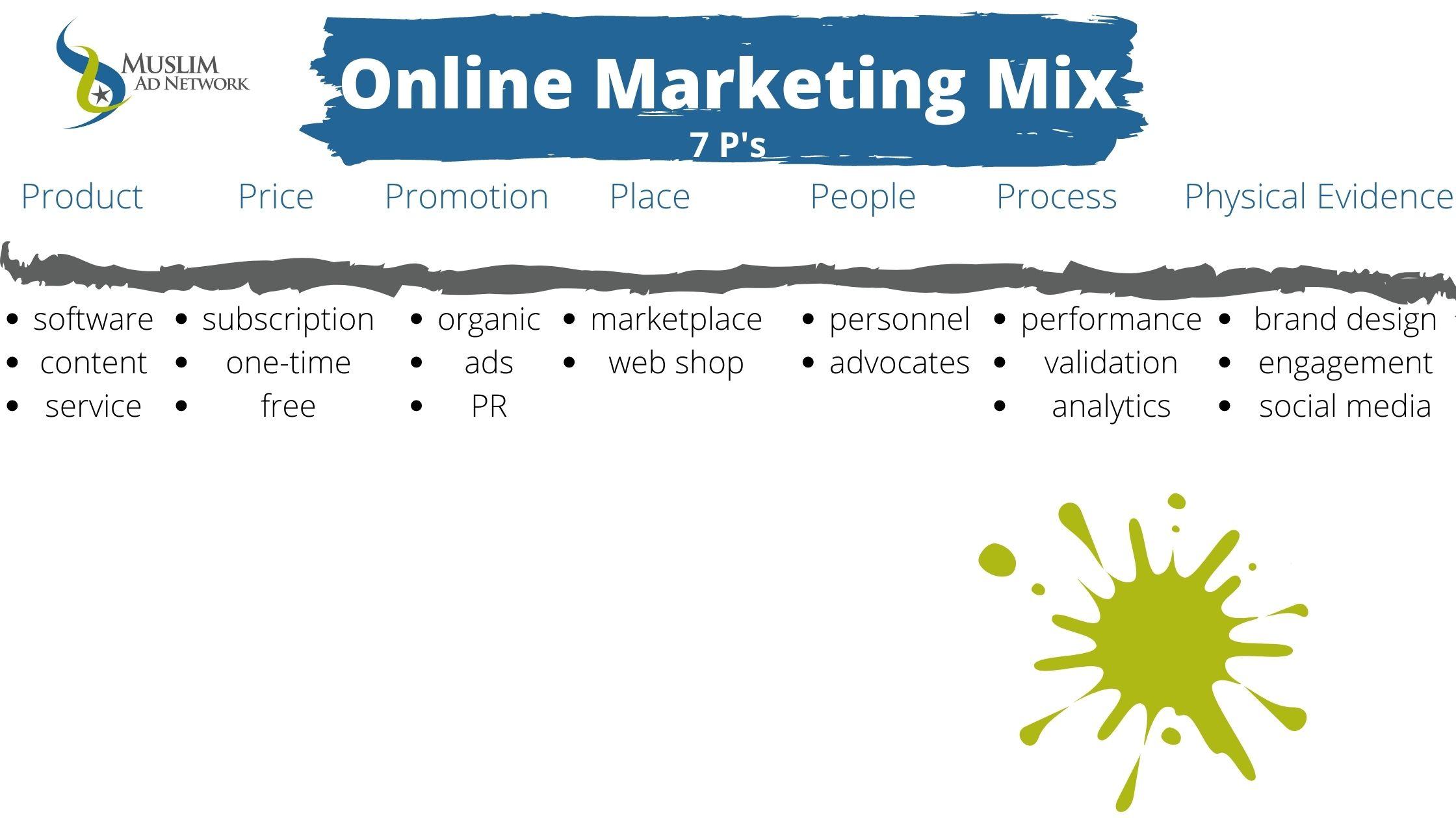 online marketing mix for halal business