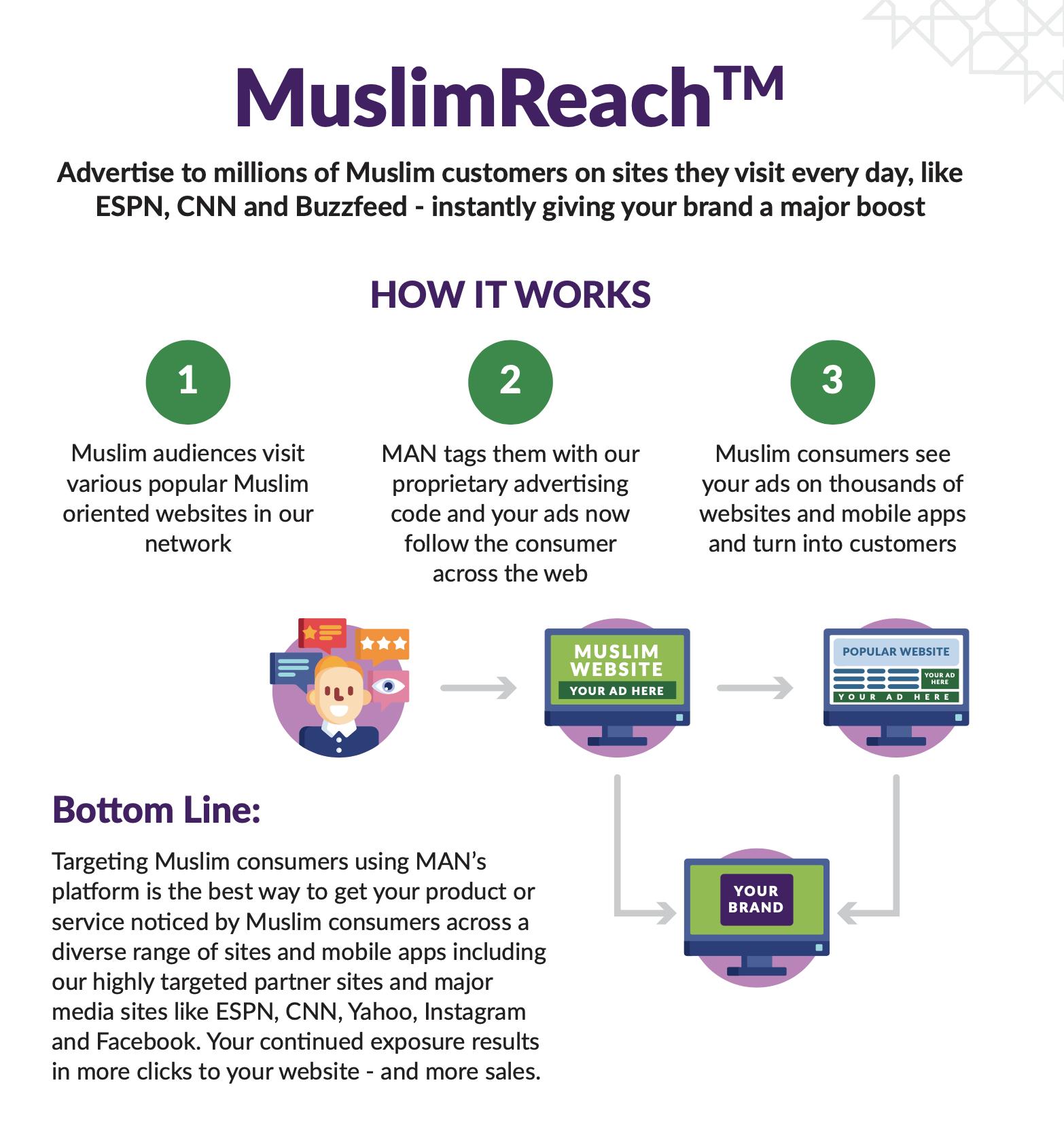 MuslimReach